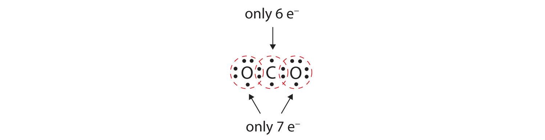Multiple Covalent Bonds - carbon bonds