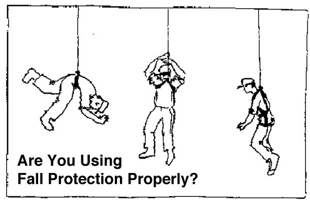safety harness inspection checklist