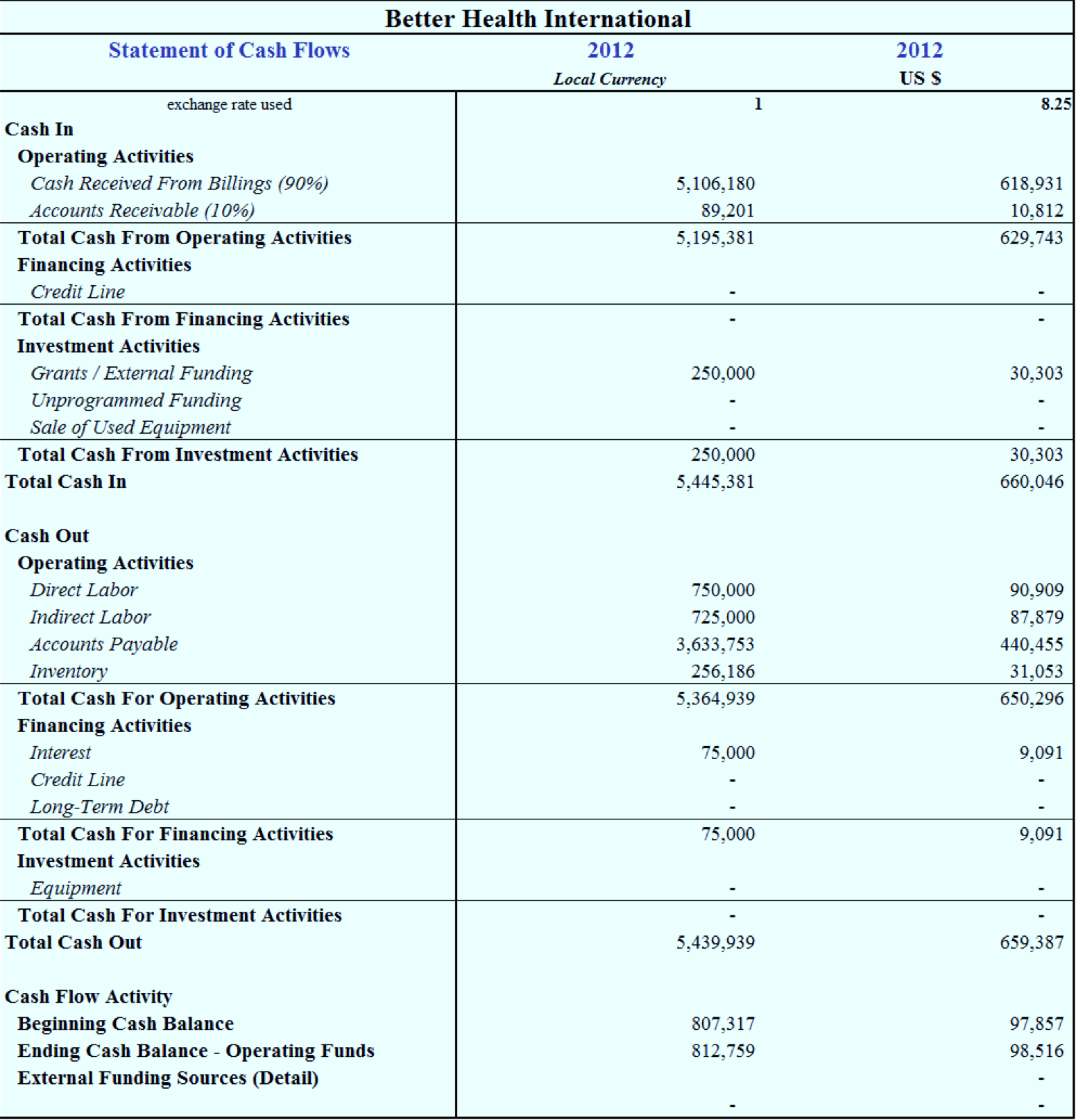 sample of a cash flow statement