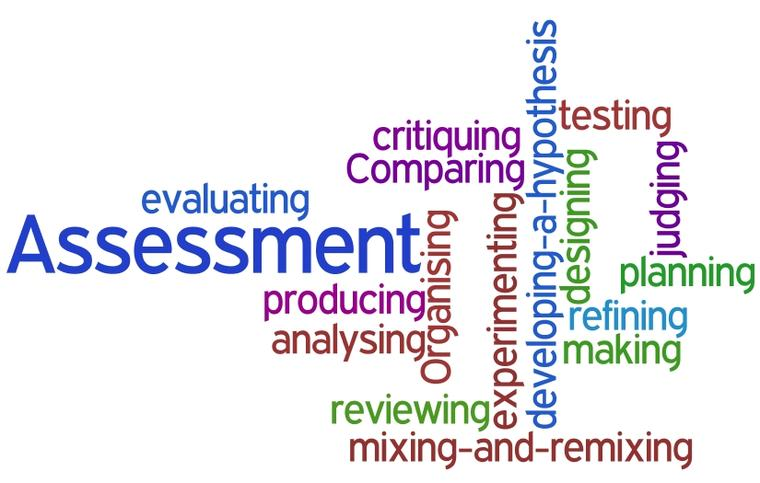 Understanding Employment Assessment Testing Sentinel Background Checks