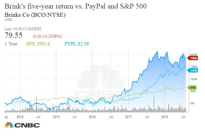Spike the US dollar\u0027s obit Cash is still a growth business