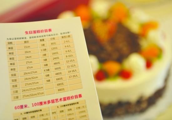 6寸蛋糕多大_團購6寸蛋糕多大_淘寶助理