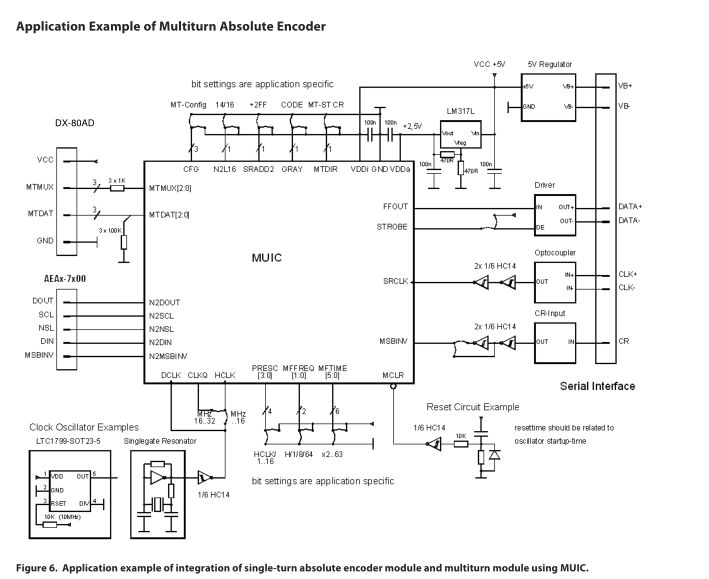 Lenze Wiring Diagrams - Everything Wiring Diagram on