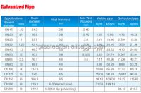 China Factory Dn 150 Galvanized Steel Pipe - Buy ...