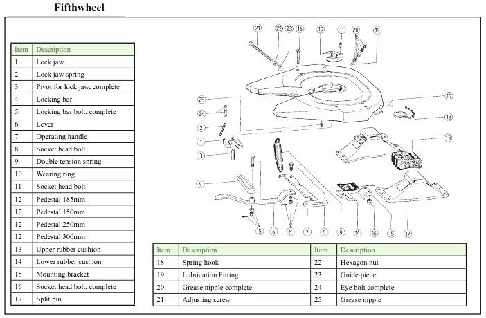 Fifth Wheel Diagram Wiring Diagram