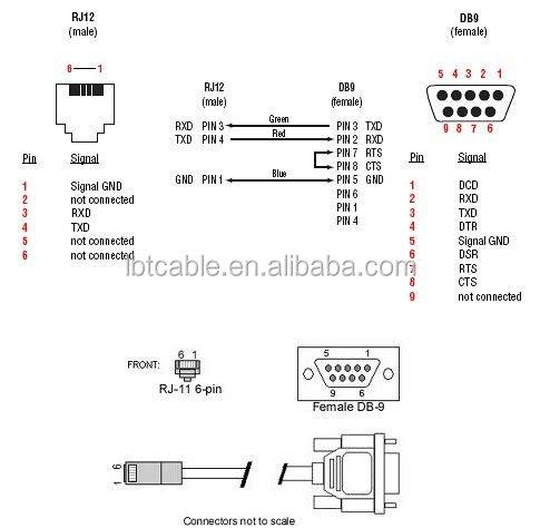 Rj12 Phone Jack Wiring Wiring Diagram