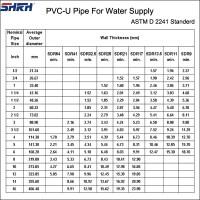 Pvc Water Pipe Prices/cheap Pvc Pipe/6 Inch Diameter Pvc ...