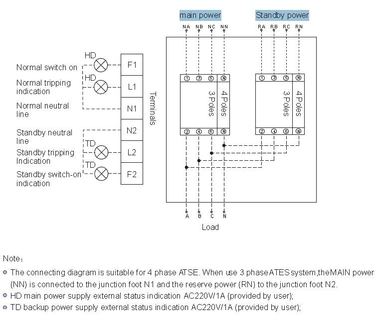 Manual Transfer Switch Wiring Diagram Online Wiring Diagram