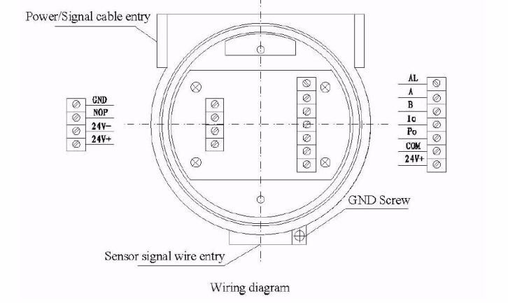 micro motion flow meter diagram image about wiring diagram and