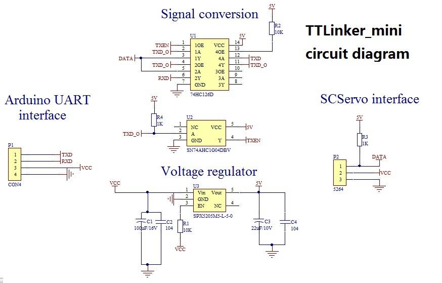 rc heli wiring diagram rc wiring diagram rc auto wiring diagram