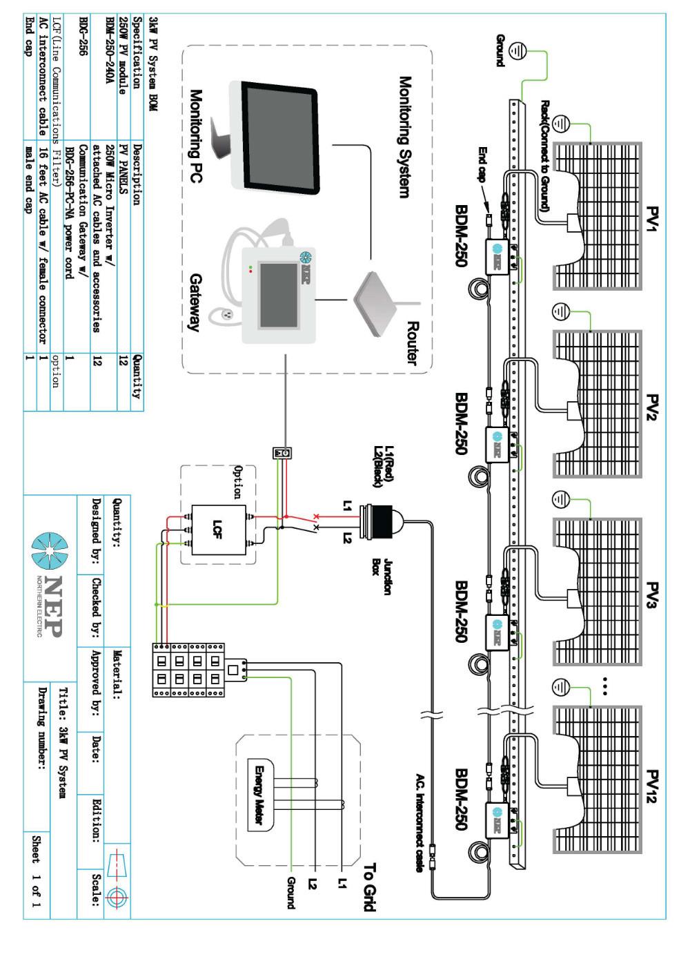 500w Grid Tie Solar Wiring Diagram Auto Electrical Of A Power System