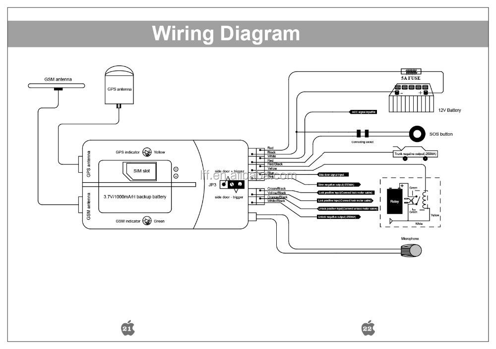alarm wiring diagram remote start in addition alarm system wiring