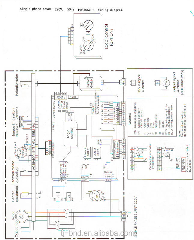 nordstrom wiring diagrams