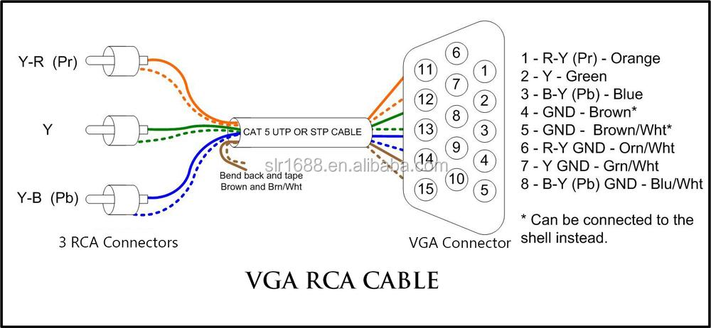 Vga Cable Wiring Diagram 5 Pin Wiring Diagram