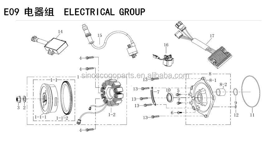kazuma dingo 150 wiring diagram
