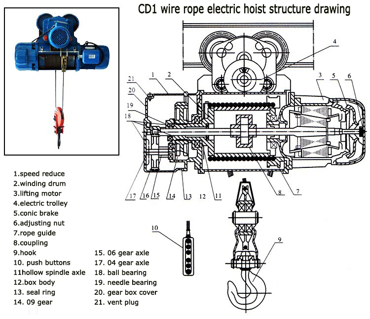 coffing hoist wiring diagram 2 ton 115v 230v