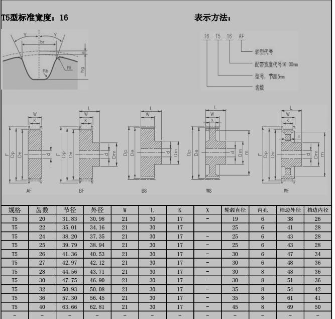 timing belt pitch diameter