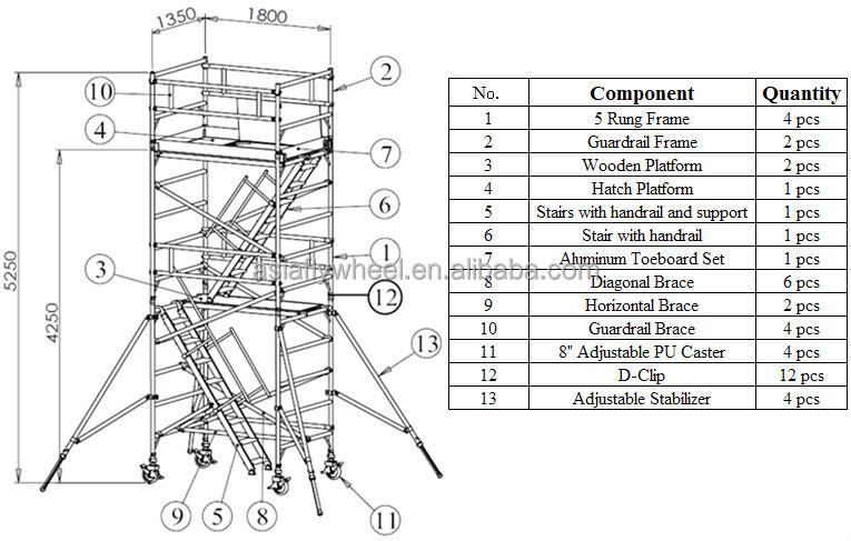 1995 f700 wiring diagram