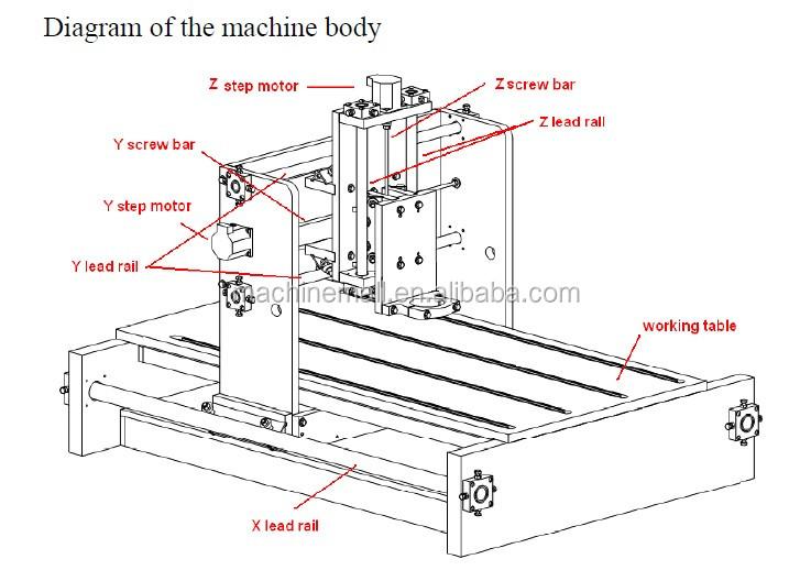 welding machine rheostat wiring diagram for