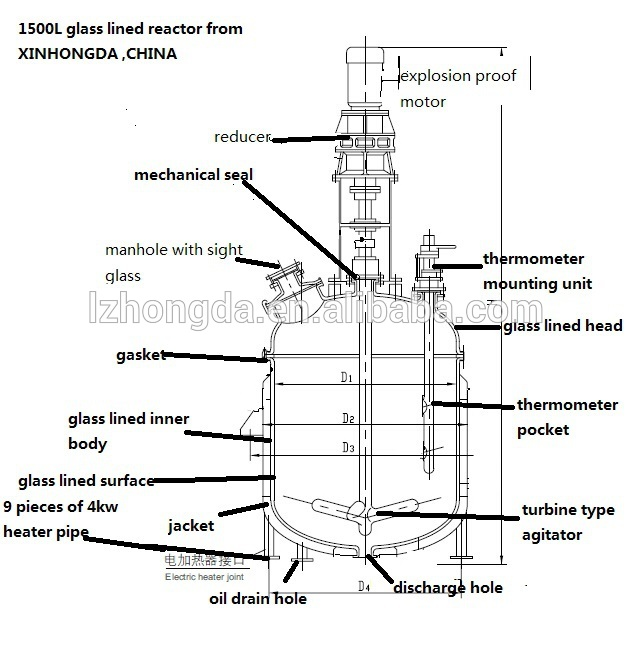 modine high efficiency ii wiring diagram