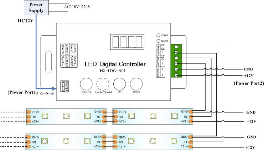 Strip Led Sign Wiring Diagram - Wwwcaseistore \u2022