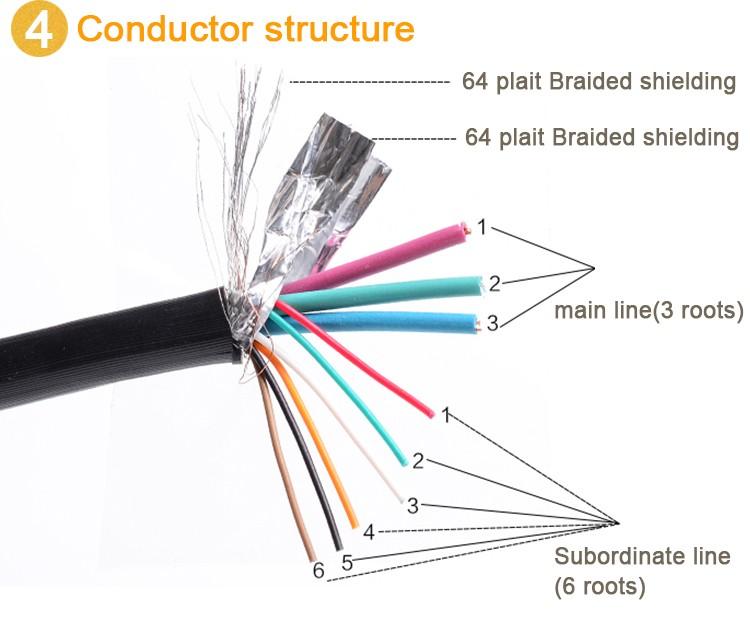 Vga To Vga Cable Wiring Diagram - Carbonvotemuditblog \u2022