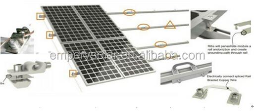 solar panel grounding Schaltplang