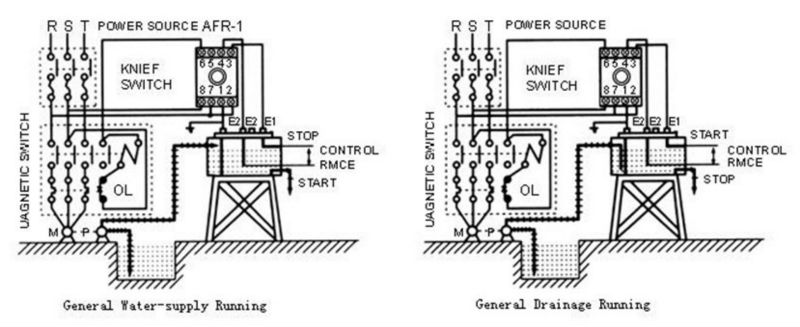 110 and 220v ac led voltage indicator