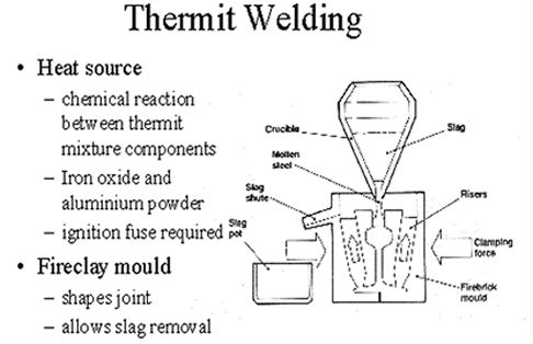 Thermit Weld - Buy Thermit Weld,Thermit Welding Powder,Thermit - thermite welding