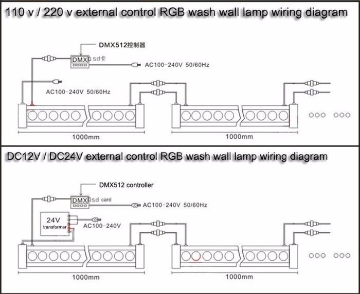 Dj Sound System Setup Diagram