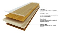 Commercial Baby Room E0 Laminate Wood Flooring - Buy ...