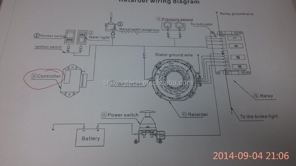 Scania Irizar Wiring Diagram - Somurich
