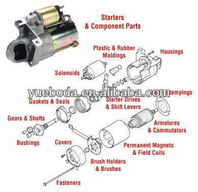 Starter Motor For Excavator 12990-77010 - Buy Starter Motor
