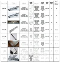 Linear Shower Drain/concrete Drain Covers/types Of Floor ...