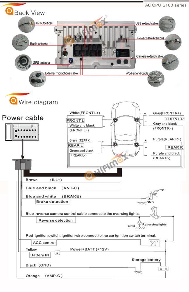 Kia Navigation Wiring Diagram Wiring Diagrams