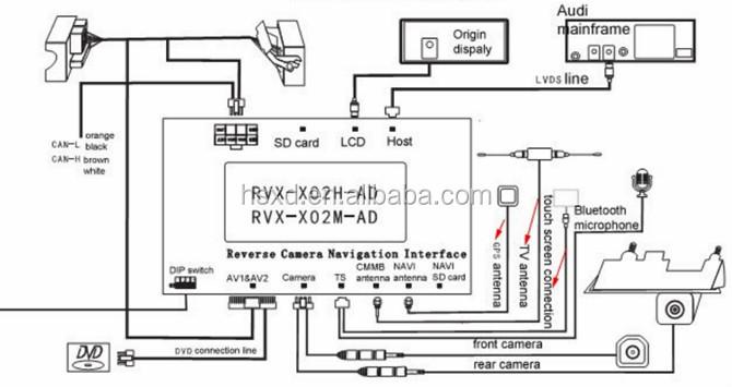 audi q3 wiring diagrame italiano