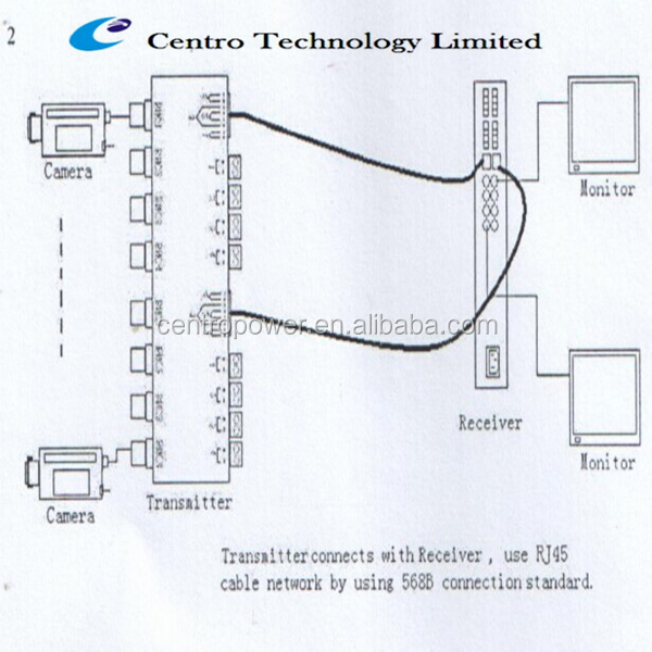 bnc to rj45 wiring diagram pairs bnc to rj cat cable video power