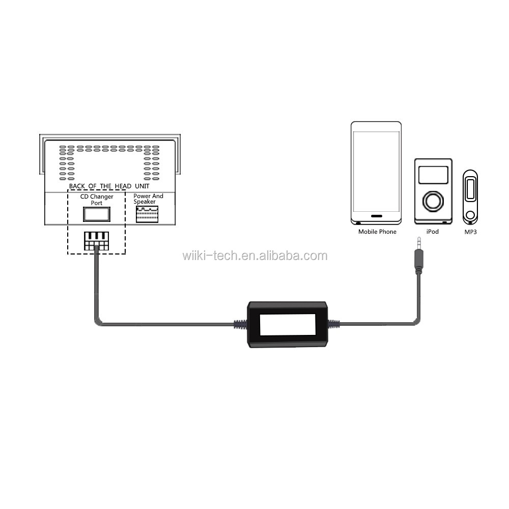 ipod audio wiring color