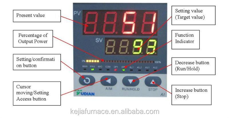 Single Zone Tube Furnace For Lithium Battery Cathode