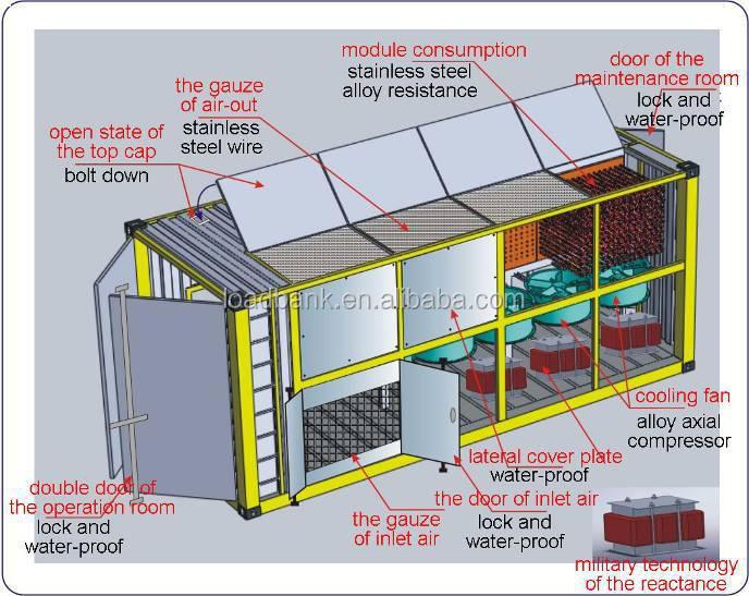 Generator Load Bank Wiring Diagram - Yavmraqeuoblomboinfo \u2022