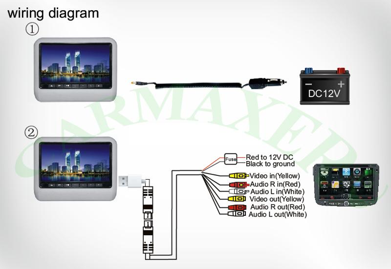 In Dash Dvd Player Wiring Diagram Online Wiring Diagram