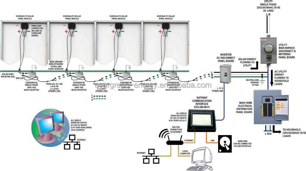 DOC ➤ Diagram Spx Subwoofer Wiring Diagram Ebook Schematic