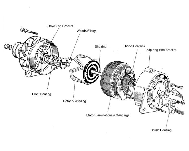 Alternator Components Diagram Wiring Diagram