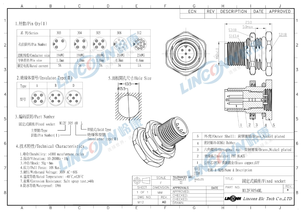 5 Pin M12 Connector Pinout Wiring Schematic Diagram