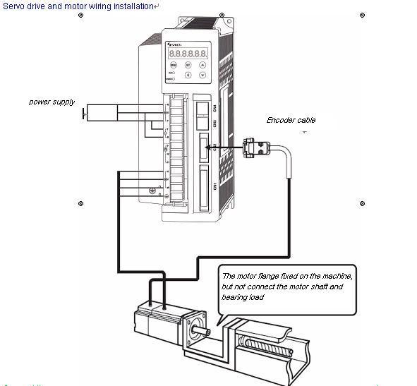 3 phase ac motor wiring