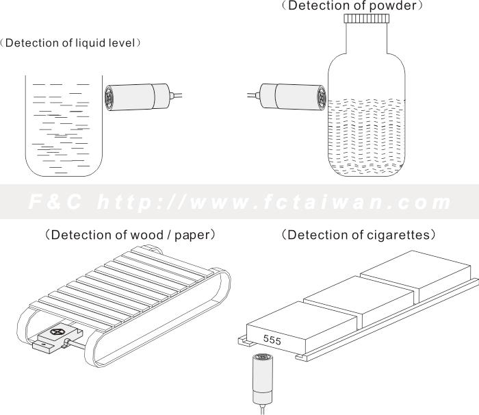 fkc series liquid level sensing non