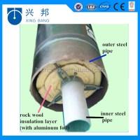 Underground Steam Pipe Insulation With Calcium Silicate