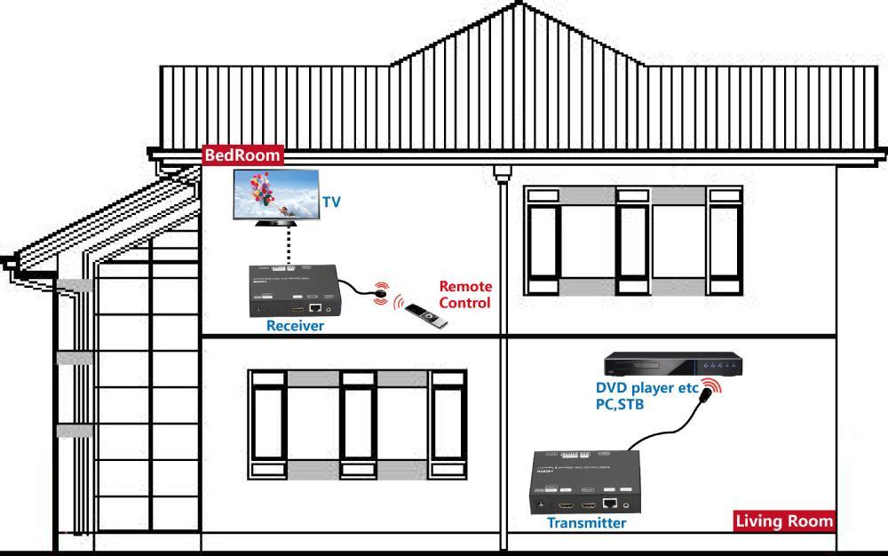 cat5e wiring diagram pass through