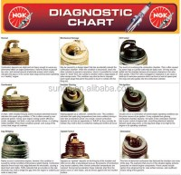 Spark Plug Chart - Nas defender 110 spark plugs and plug ...