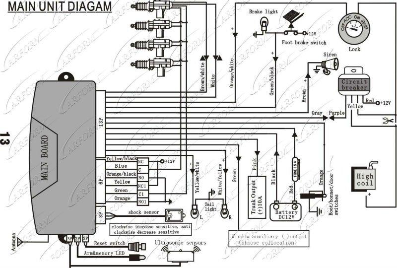 Car Alarm Wiring Guide Wiring Diagrams